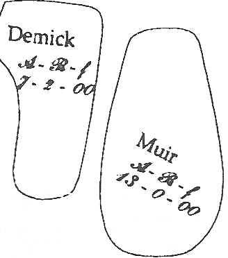 Demick Muir